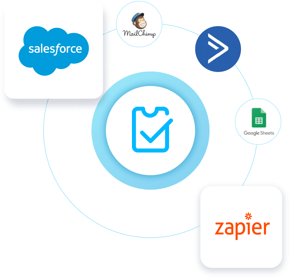 ticketing software that works with zapier